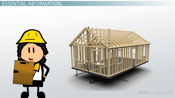 Online Courses in Construction Project Management