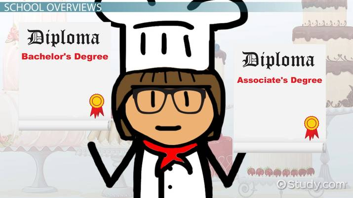 Top Baking and Pastry Schools and Colleges: List of Top Programs