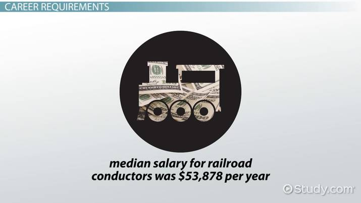 Become a Train Conductor: Education and Career Roadmap