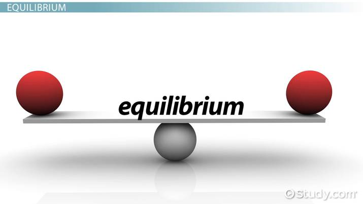 Ionic Equilibrium: Definition & Calculations - Video