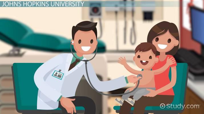 List of Top Schools for Pediatricians