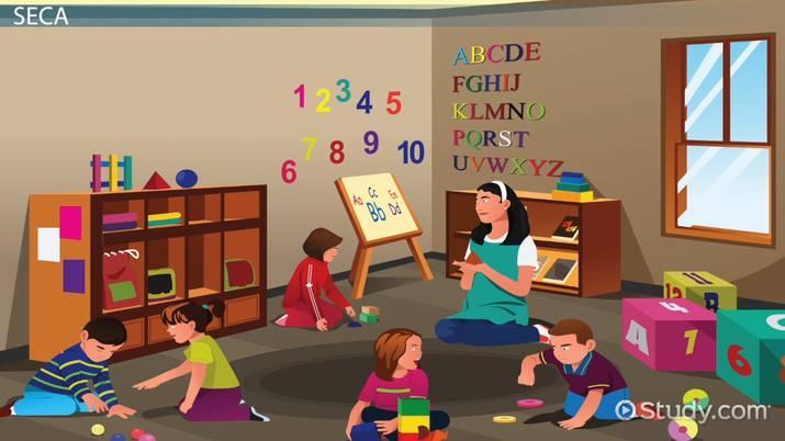 Southern Early Childhood Association Seca Role Standards