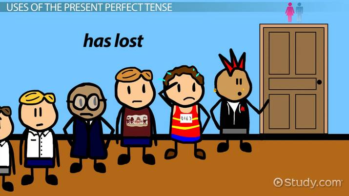 What is Present Perfect Tense? - Definition & Examples