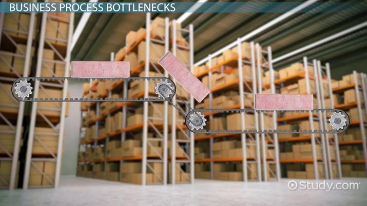 identifying & managing business process bottlenecks