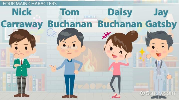the buchanans great gatsby