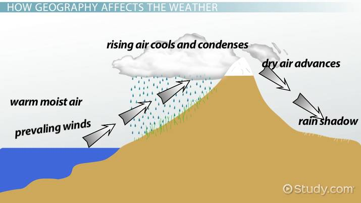 How Geography Affects The Weather Video Amp Lesson