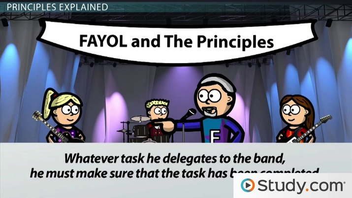 fayol principles of management in dominos
