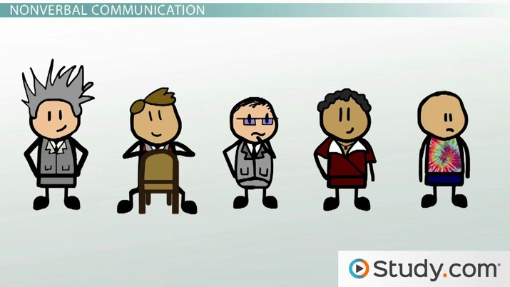 all of the following are characteristics of nonverbal communication except