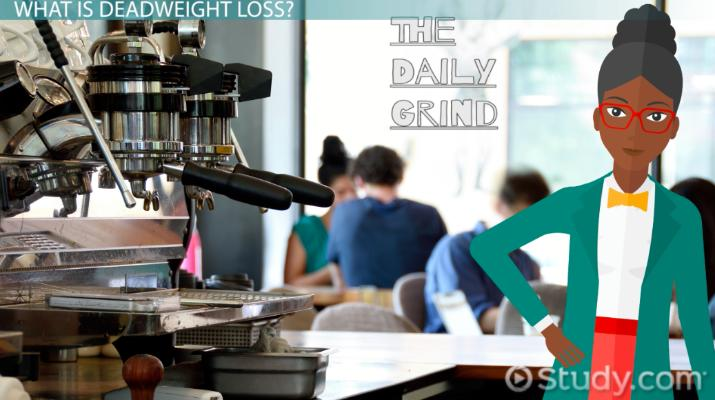 Deadweight Loss in Economics: Definition, Formula & Example