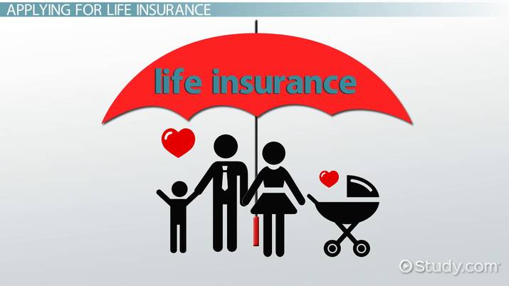 Choosing A Life Insurance Policy Video Lesson Transcript
