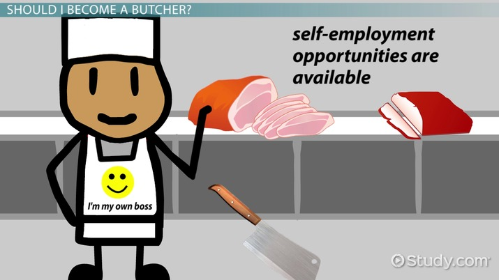 steps to becoming self employed