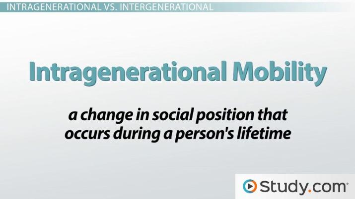Social Mobility Definition and Types: Intragenerational vs. Intergenerational & Vertical vs. Horizontal