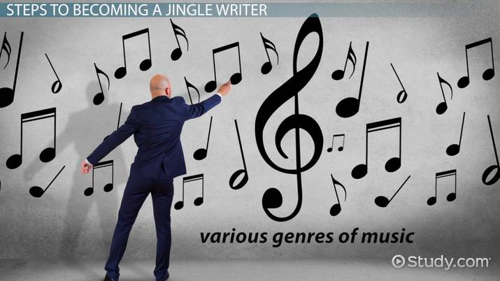How to Become a Jingle Writer: Education and Career Guide