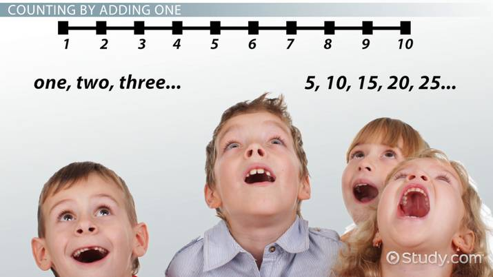 Numbers 1-50: Lesson for Kids - Video & Lesson Transcript | Study com