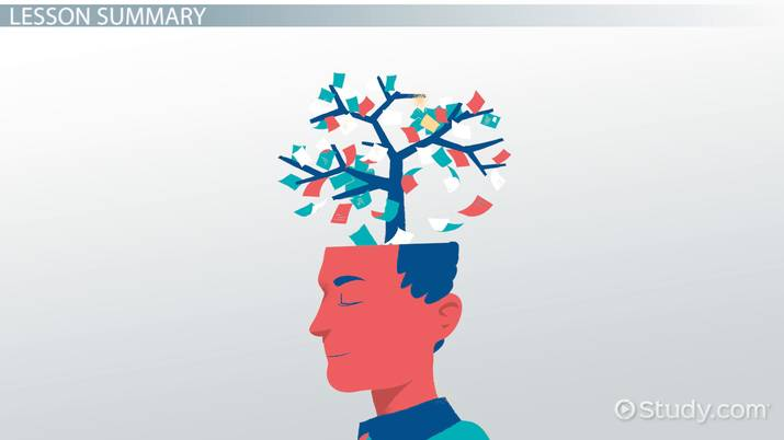 Using Psychology To Improve Long Term Memory Video