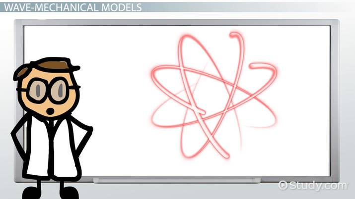What is a Wave-Mechanical Model?