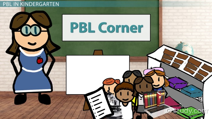 Project Based Learning For Kindergarten Video Lesson Transcript