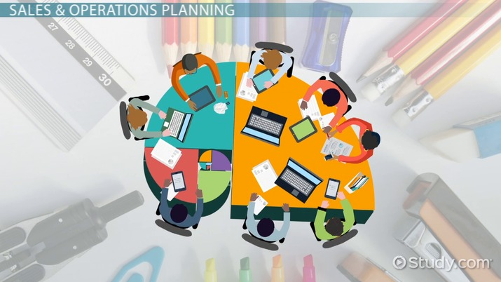 Sales & Operations Planning in Supply Chain Management