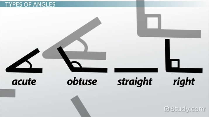 Types of Angles: Right, Straight, Acute & Obtuse - Video