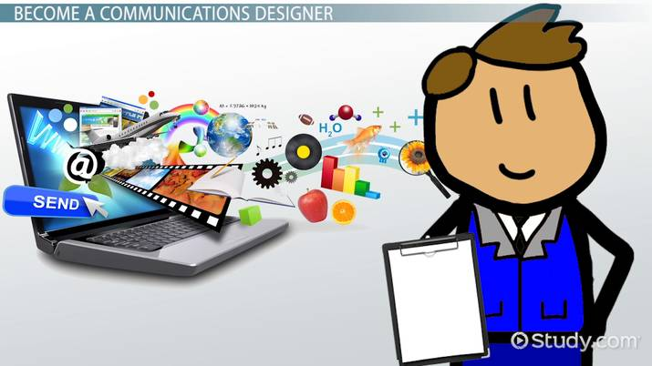 computer and communication technology