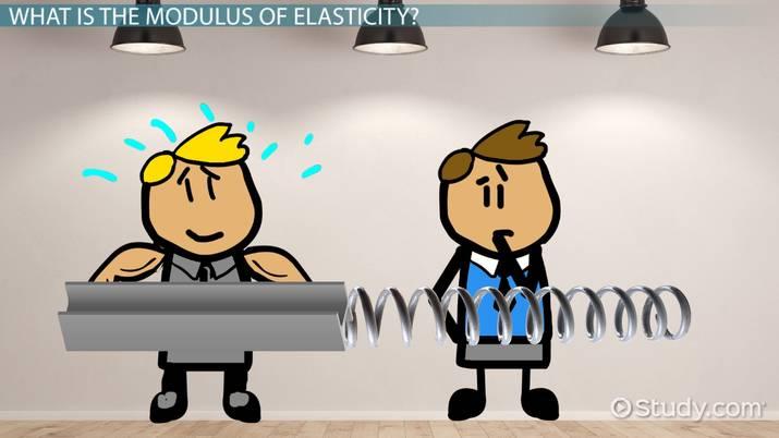 Modulus Of Elasticity Steel Concrete Aluminum Video Lesson