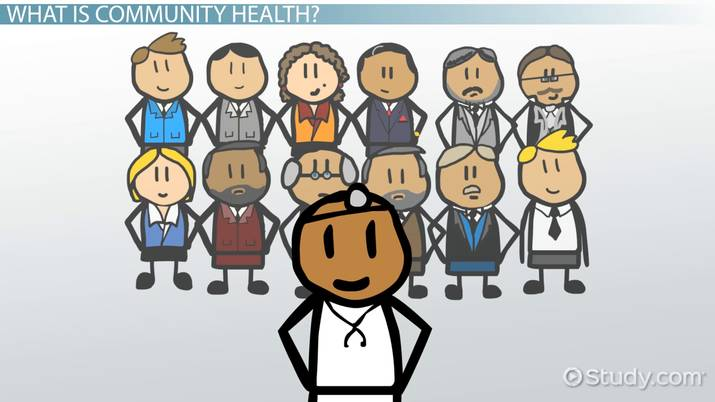 Community Health: Definition & Care