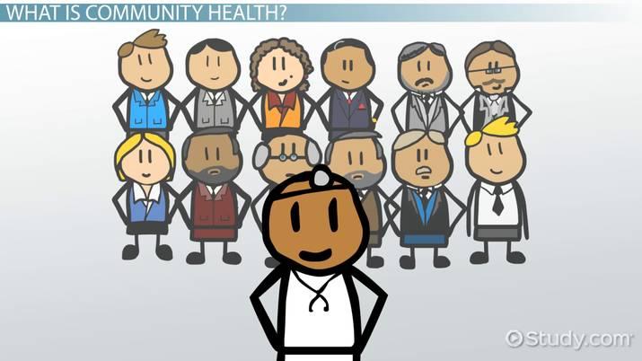 Community Health Definition Care Video Lesson Transcript