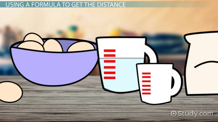 Straight Line Borders Clip Art : How to find the distance between a point & line video lesson