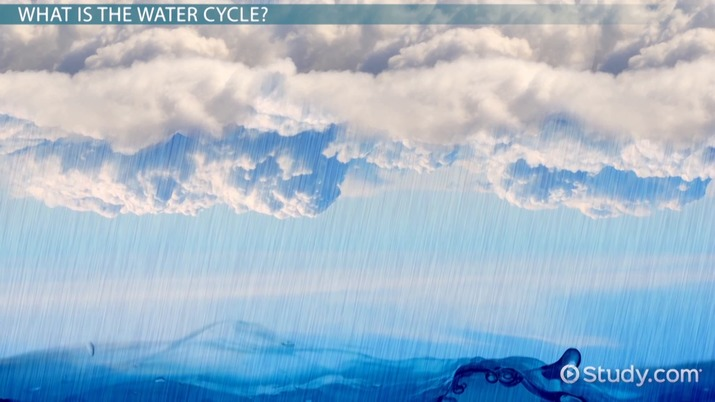 Accumulation In The Water Cycle Definition Purpose Video Lesson Transcript Study Com