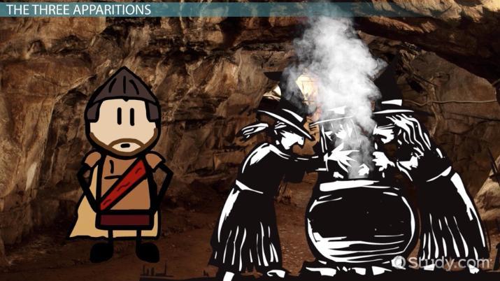 The  Apparitions In Macbeth  Video  Lesson Transcript  Studycom Video Thumbnail