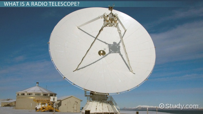 Radio Telescope: Definition, Parts & Facts