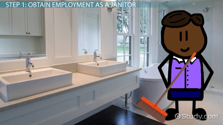 Be a Janitorial Supervisor: Job Duties, Requirements and Outlook