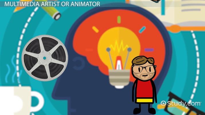 Be A Multimedia Artist Or Animator Career Roadmap