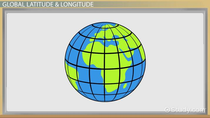 Latitude & Longitude Lesson for Kids: Definition, Examples & Facts