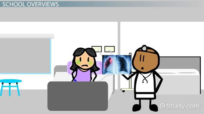 Top Radiologist Schools: List of the Best Schools in the U S