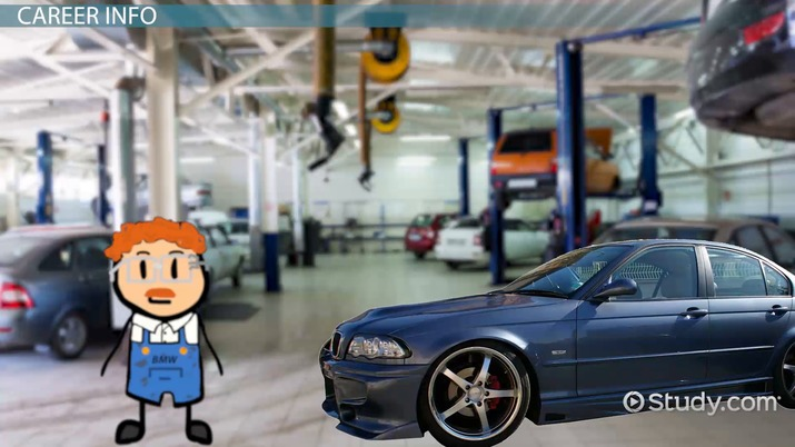 How To Become A Bmw Mechanic Education And Career Roadmap