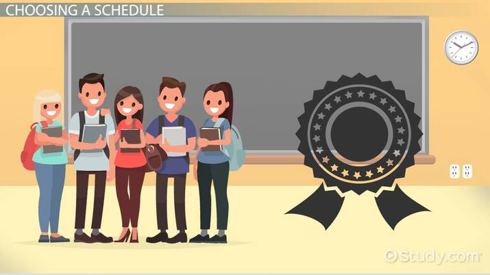 Schedules Of Reinforcement In Psychology Continuous