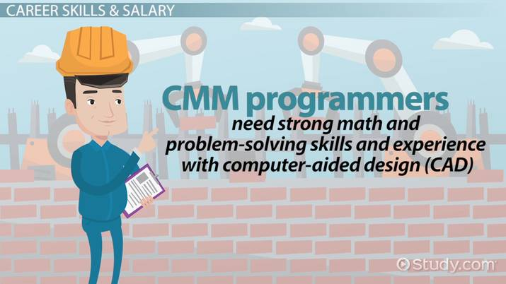 How to become a cmm programmer education and career roadmap malvernweather Image collections