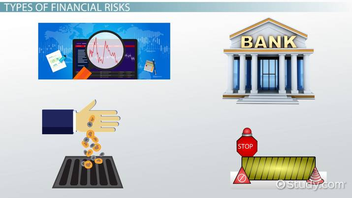 Financial Risk Types Examples Management Methods Finance Class Video Study Com