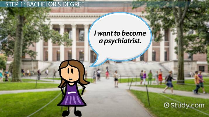 How to Become a Psychiatric Doctor: Education and Career Roadmap