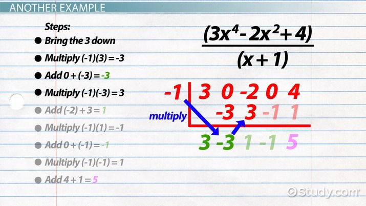 Synthetic Division Definition Steps Examples Video Lesson