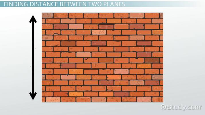 How to Find the Distance between Two Planes - Video & Lesson