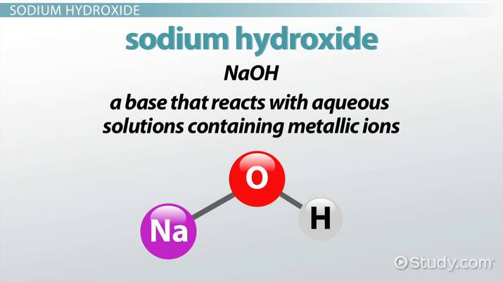 Using Sodium Hydroxide Solution to Identify Metal Ions