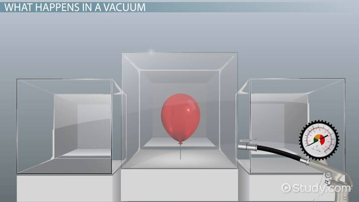 What Is A Vacuum In Science Lesson For Kids Video Lesson