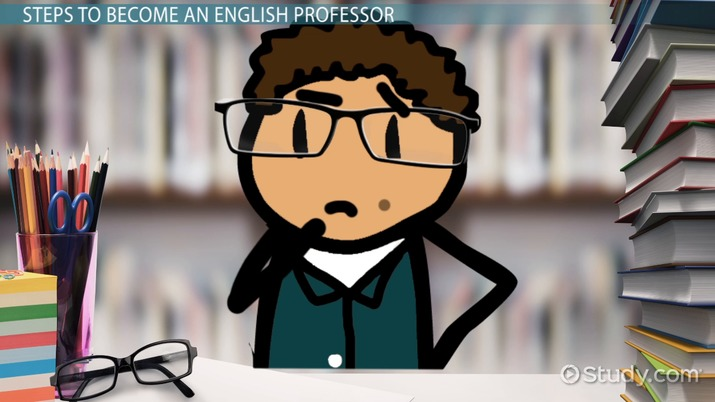 How to Become an English Professor: Career Roadmap