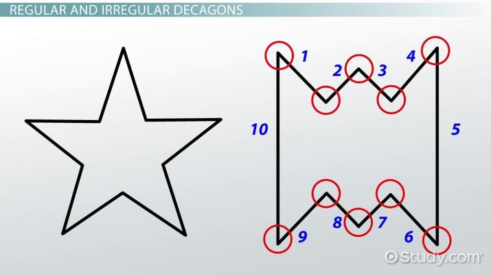 Decagon Definition Shape Video Lesson Transcript