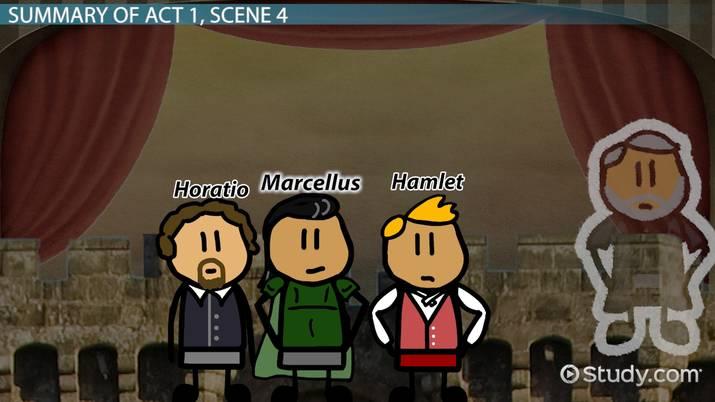 Hamlet Act 1, Scene 4 Summary & Quotes - Video & Lesson