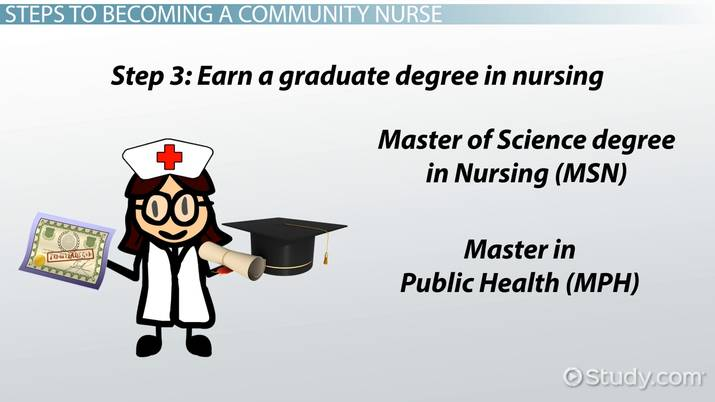 How to Become a Community Nurse: Education and Career Roadmap