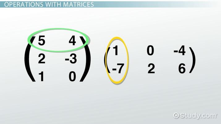 Singular Matrix: Definition, Properties & Example - Video