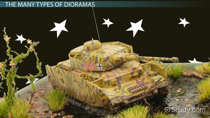 What Is A Diorama Definition Ideas Examples Video Lesson